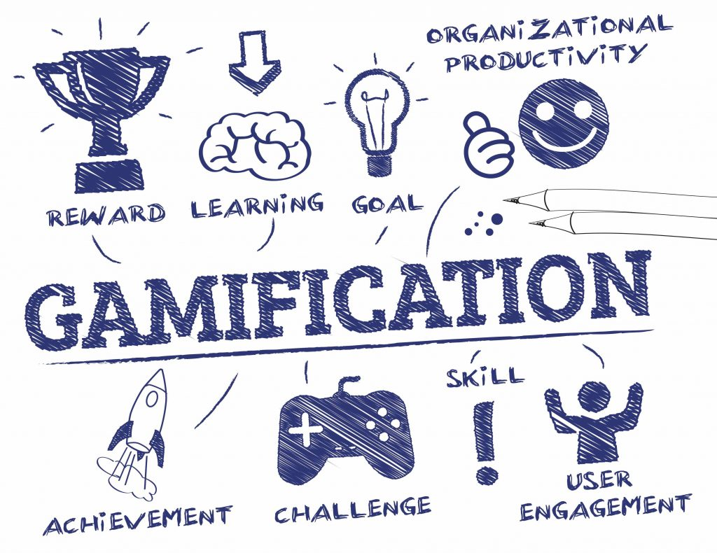 gamification 1024x790 - All Posts