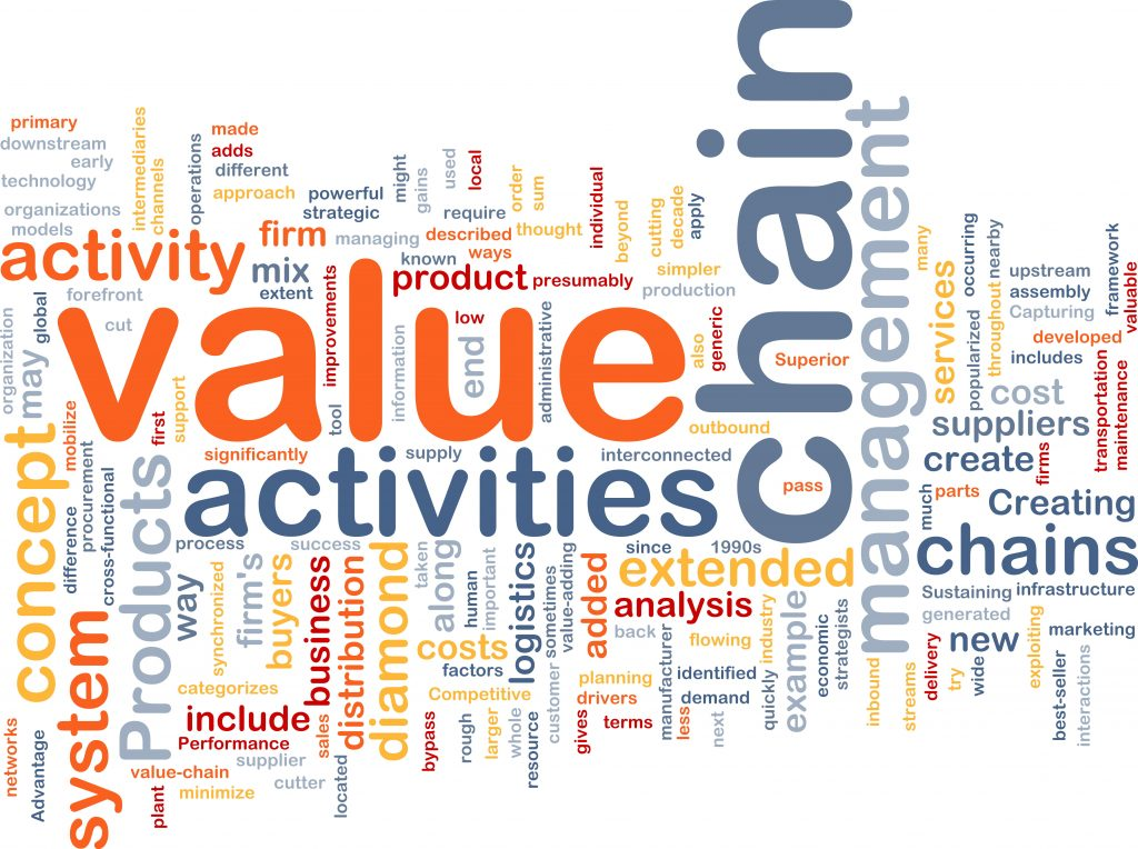 Training e-learning value chain