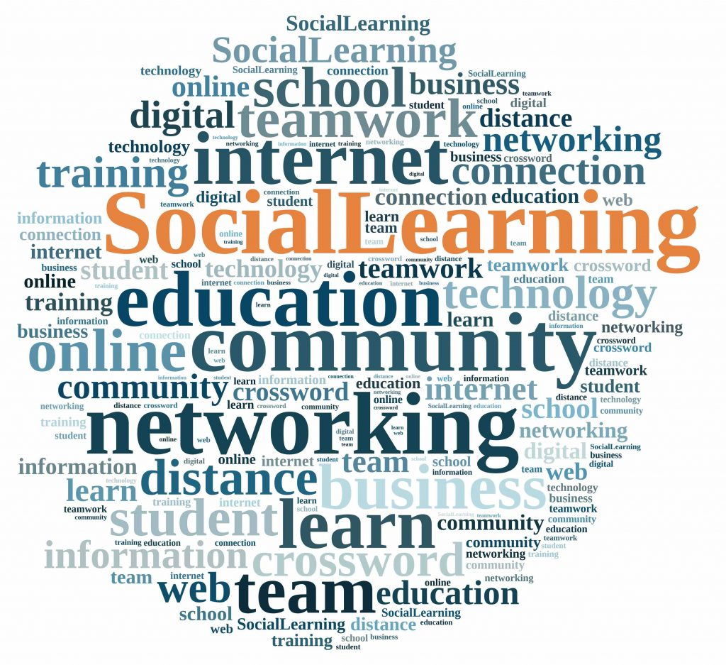 Social Learning 1024x937 - All Posts