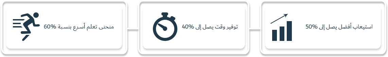 3 benefits 2 min - E-Learning - Arabic
