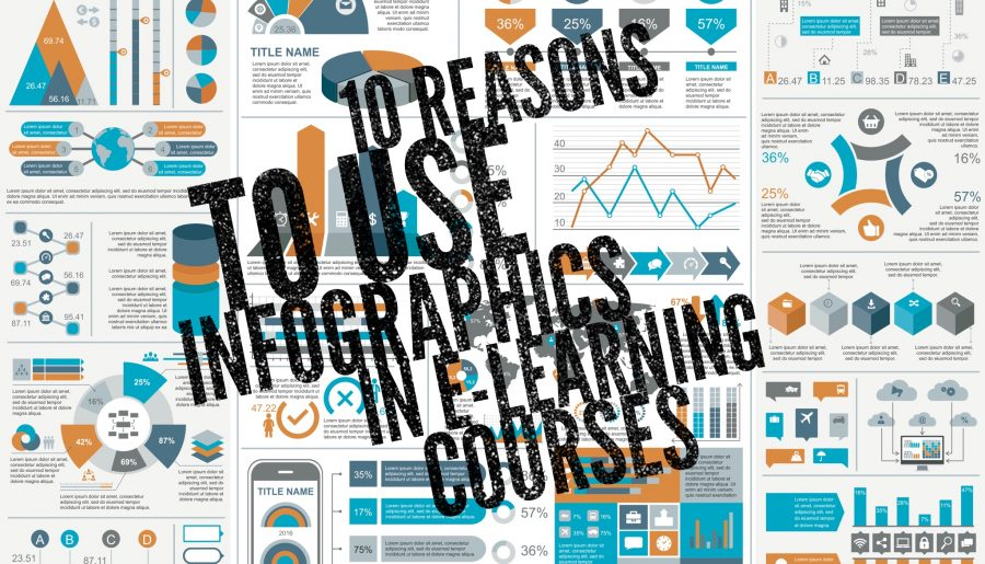 10 reason to use infographics in e-learning