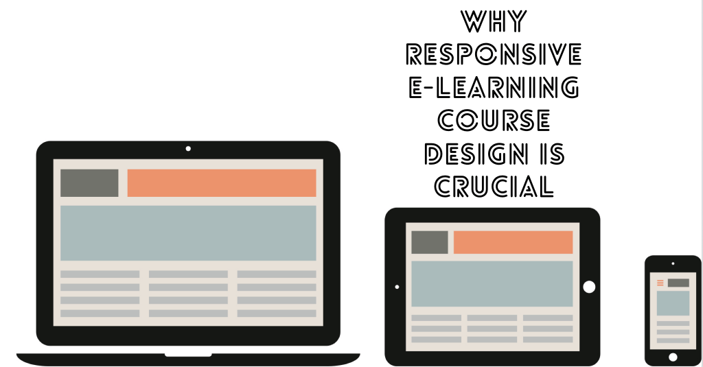 Why responsive E Learning Design is Cruical 1024x535 - All Posts