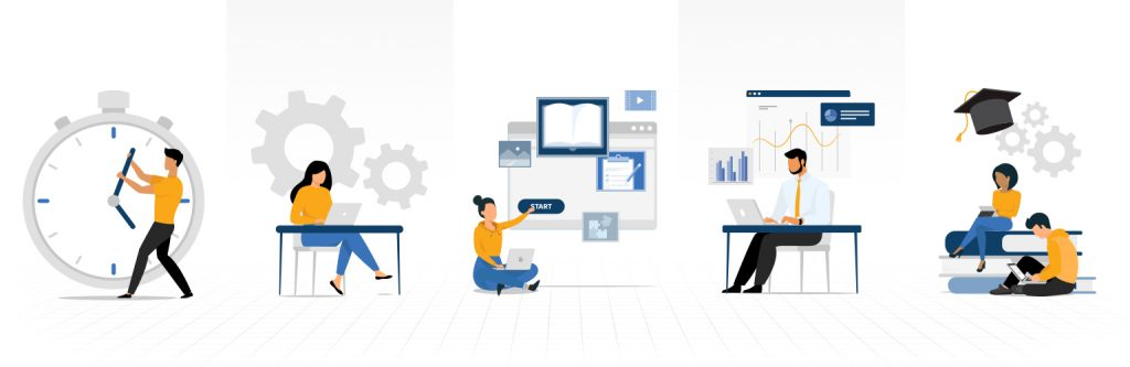 overview 1024x333 - Benefits of E-Learning